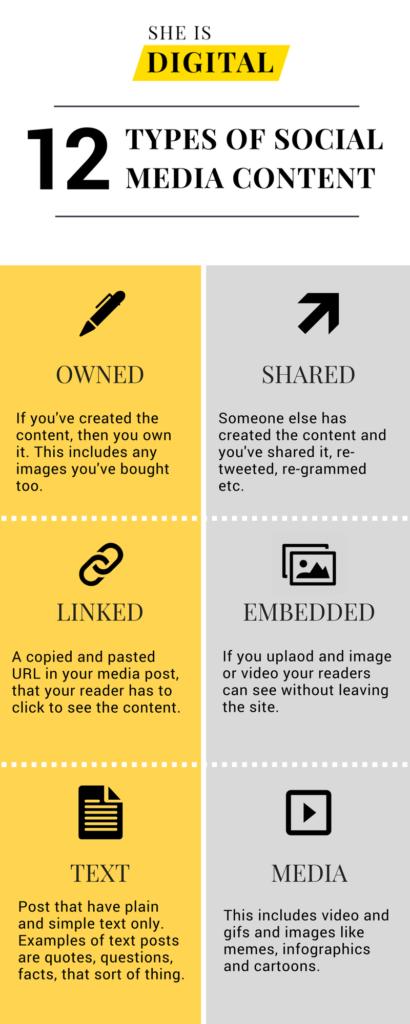 12 Types of Social media Content