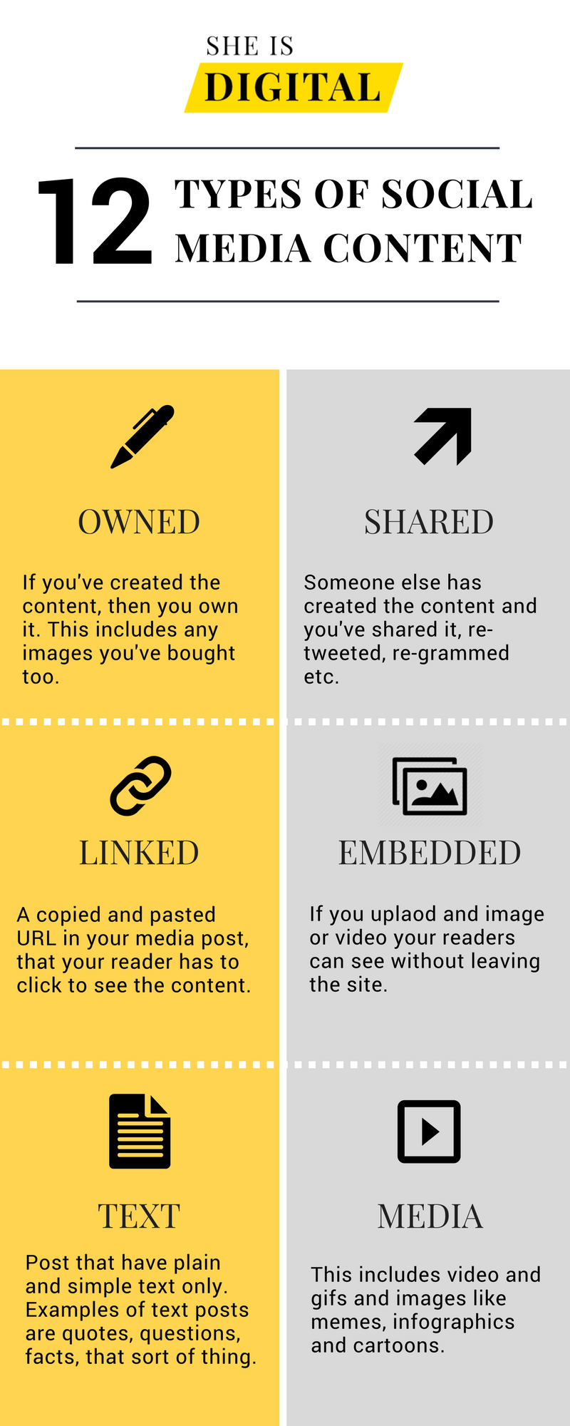 12 Types Of Social Media Content She Is Digital
